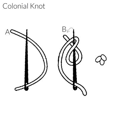 Colonial Knot